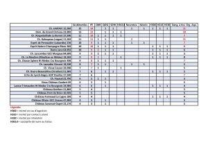 Tableau résultats vins HVE-page-001
